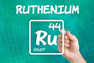 Symbol für das chemische Element Ruthenium