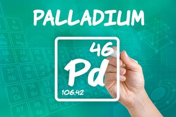 Symbol für das chemische Element Palladium