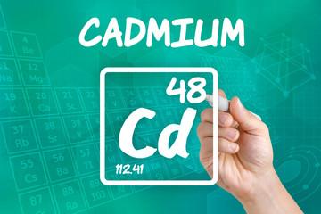 Symbol für das chemische Element Cadmium
