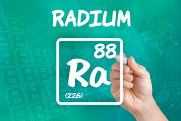 Symbol für das chemische Element Radium
