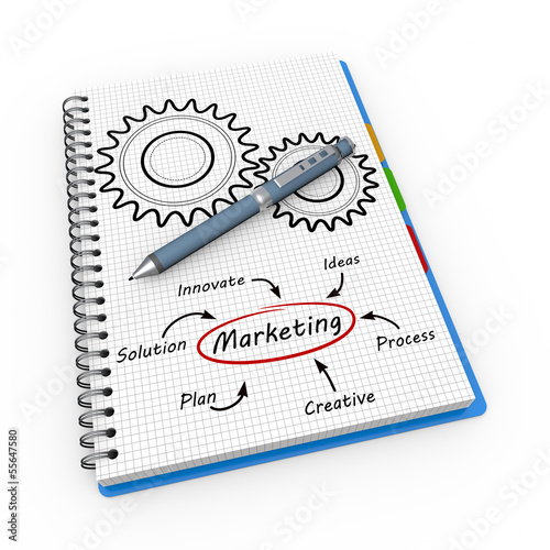 Notepad marketing concept