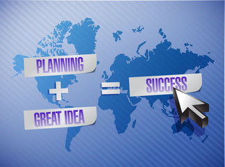 business success equation illustration