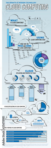 GIE0173 INFOGRAPHICS IT cloud
