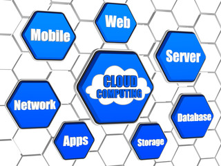 cloud computing - words cloud in blue hexagons