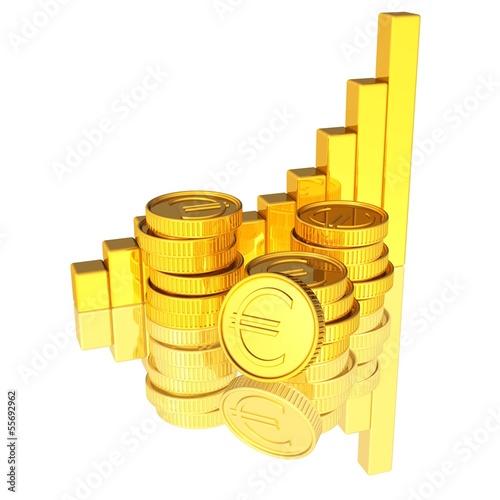 Geld und Börsenkurs - Euro