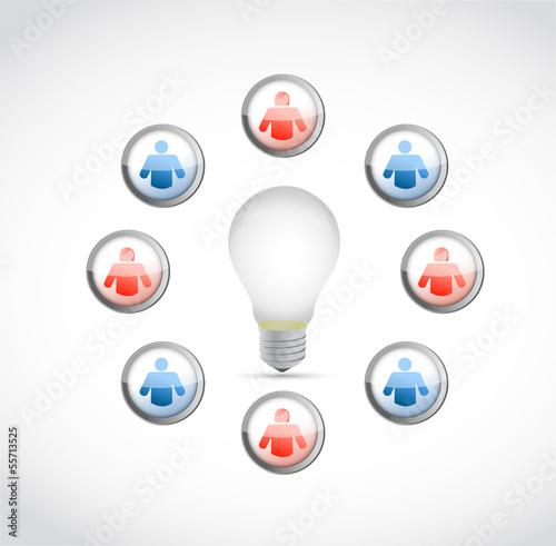 teamwork idea light bulb illustration network