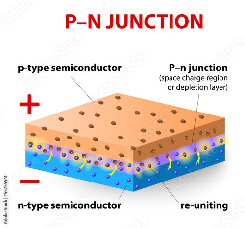 p-n junction. How does this work