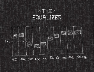 Hand drawn equalizer by chalk