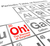 The Element of Surprise Periodic Table of Elements poster