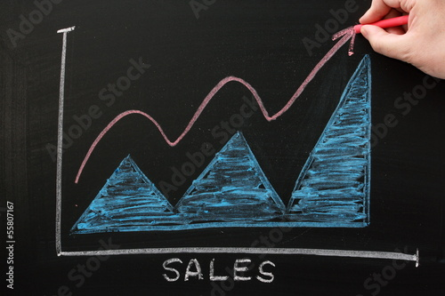Hand drawing sales growth chart on a blackboard