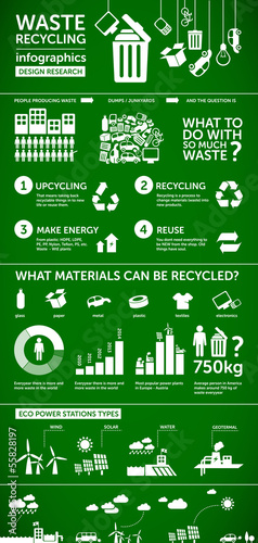 waste info graphics - ecology / energy background