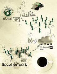 3d coffee cup on social network diagram