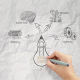 woman hand draw the big idea diagram on crumpled paper backgroun