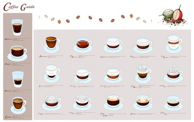 Nineteen Kind of Coffee Menu or Coffee Guide