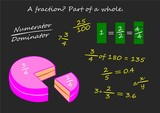Simple illustration of fractions in math