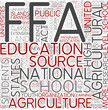 Agricultural education Word Cloud Concept