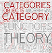 Category theory Word Cloud Concept