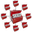 Skills Toolboxes Desirable Characteristics Hiring for Job