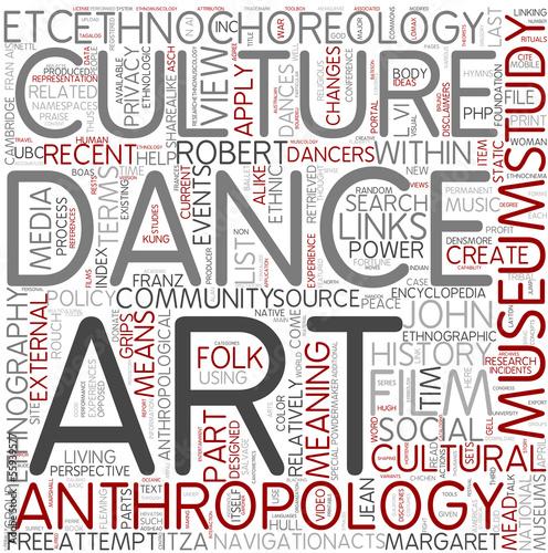Ethnochoreology Word Cloud Concept