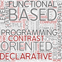 Imperative programming Word Cloud Concept