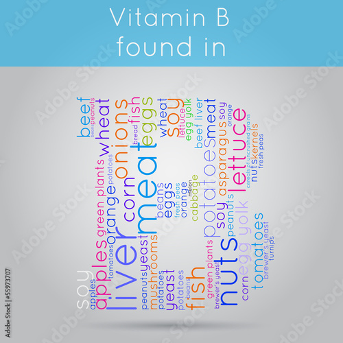 Vitamin B info-text background