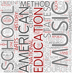 Music education Word Cloud Concept