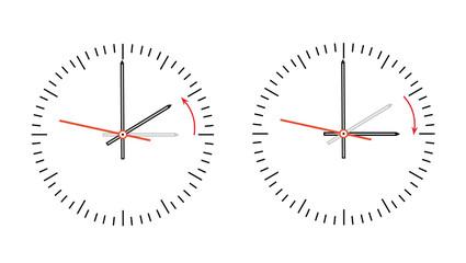 Uhr Zeitumstellung Set