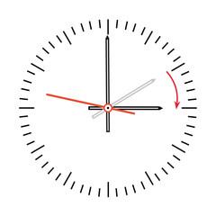 Uhr auf Sommerzeit vorstellen