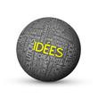 Globe - Nuage de Tags IDEES (idées solutions innovation équipe)