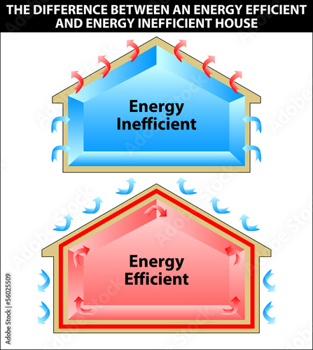 The difference between an energy efficient and energy inefficien