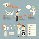 Dentish infographics,set