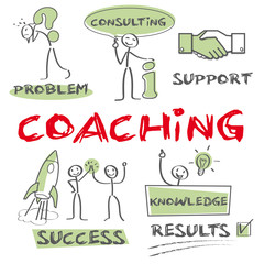 Coaching, Motivation, success