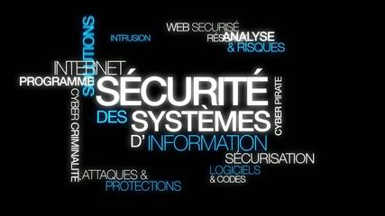 SSI sécurité des systèmes d'information nuage de mots animation