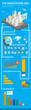 GIE0174 INFOGRAPHICS IT smart phone