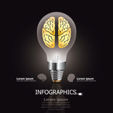Light Bulb Brain Design Template