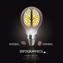 Light Bulb Brain Design Template