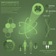 Science Infographic Infocharts