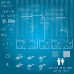 Weather Infographic Infochart