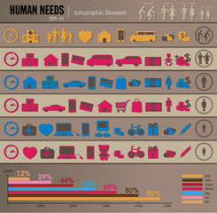 Human needs infographic