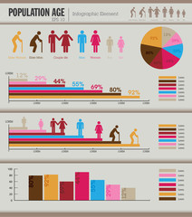 Population Age infographic