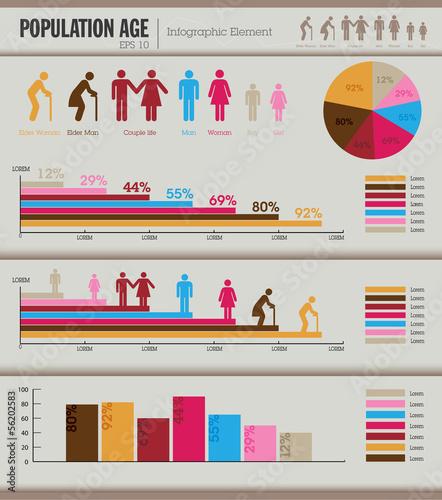 Population Age infographic