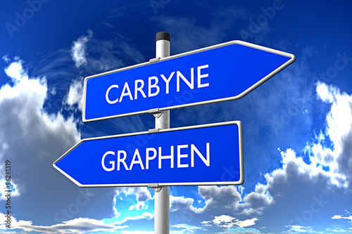 Carbyne vs Graphen
