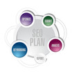 seo plan circle cycle illustration design
