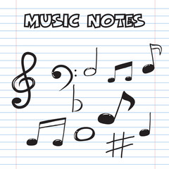 music notes on sheet paper