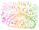Right Brain hemisphere emotions, spirituality, creativity