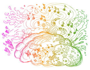 Right Brain hemisphere emotions, spirituality, creativity
