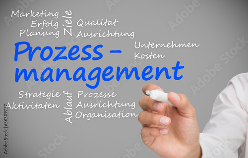 Hand writing prozessmanagement with a marker