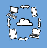Cloud computing drawings