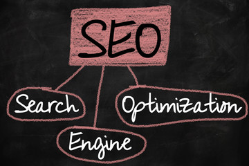 Search engine optimization ( SEO ) concept