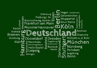 Wordcloud - 50 deutsche Großstädte Tafel